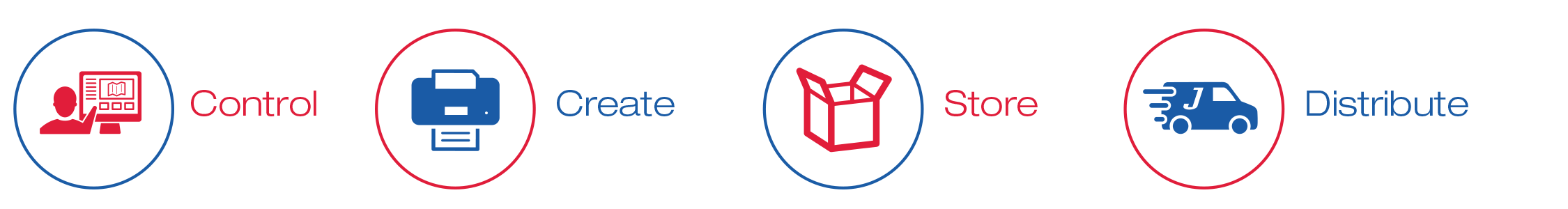 From click to ship, Jet Mail has all the tools you need to successfully manage your marketing operations and supply chain!