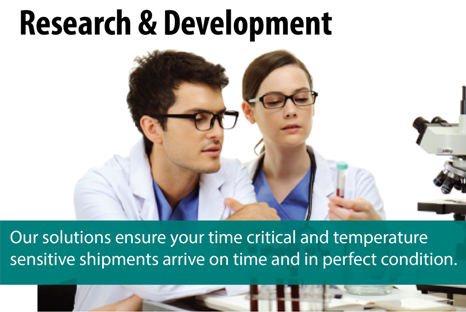 Research and Development Solutions