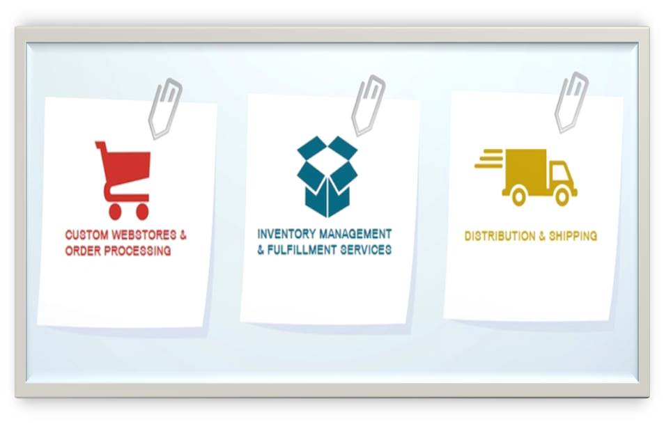 Jet Mail Webstores are a Streamlined System that Manages the Entire E-Commerce Process from Click to Ship!