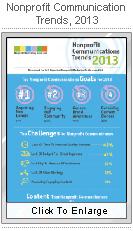Nonprofit Communication Trends for 2013!