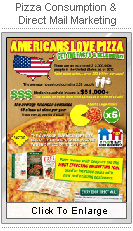 Pizza Consumption & Direct Mail Marketing!