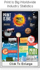 Print is BIG Worldwide - Industry Statistics!