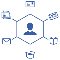 It connects all the elements of a successful brand management and print marketing strategy, from collateral development and production, to execution and distribution, onto a single web-based portal
