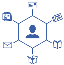 MRM is an all-in-one strategy for managing all of your printing, distribution, reporting, surplus storage, and regulatory obligations directly from any web browser.